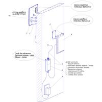 Схема установки комплекта усиления KROKS KRD-2100