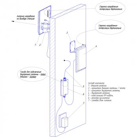 Схема установки комплекта усиления KROKS KRD-1800/2100